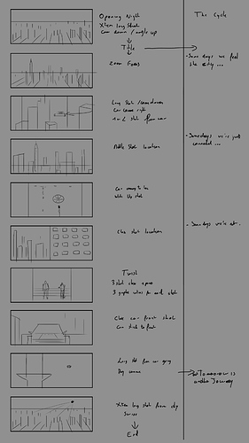Storyboardbase